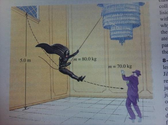 BATMAN! JOKER! PHYSIIIIICSSSS!